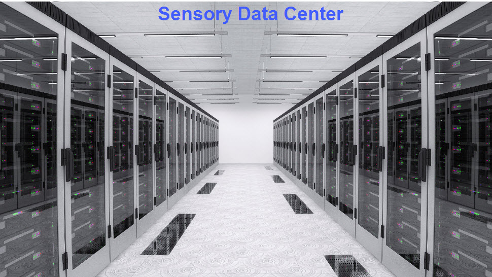 SIMS Cloud Internet Sensory Software Data Center