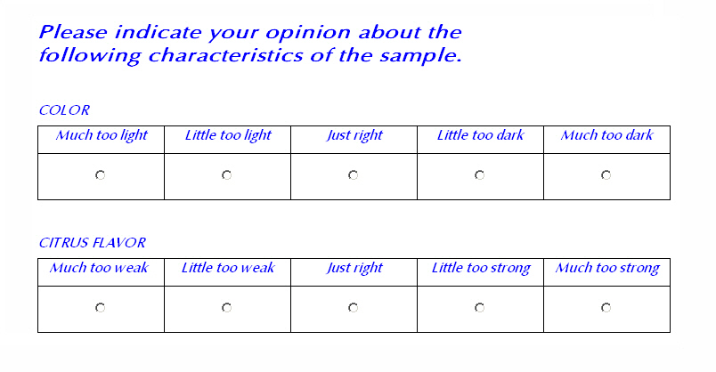 Sensory Evaluation SIMS  JUST ABOUT RIGHT SCALES (JAR)