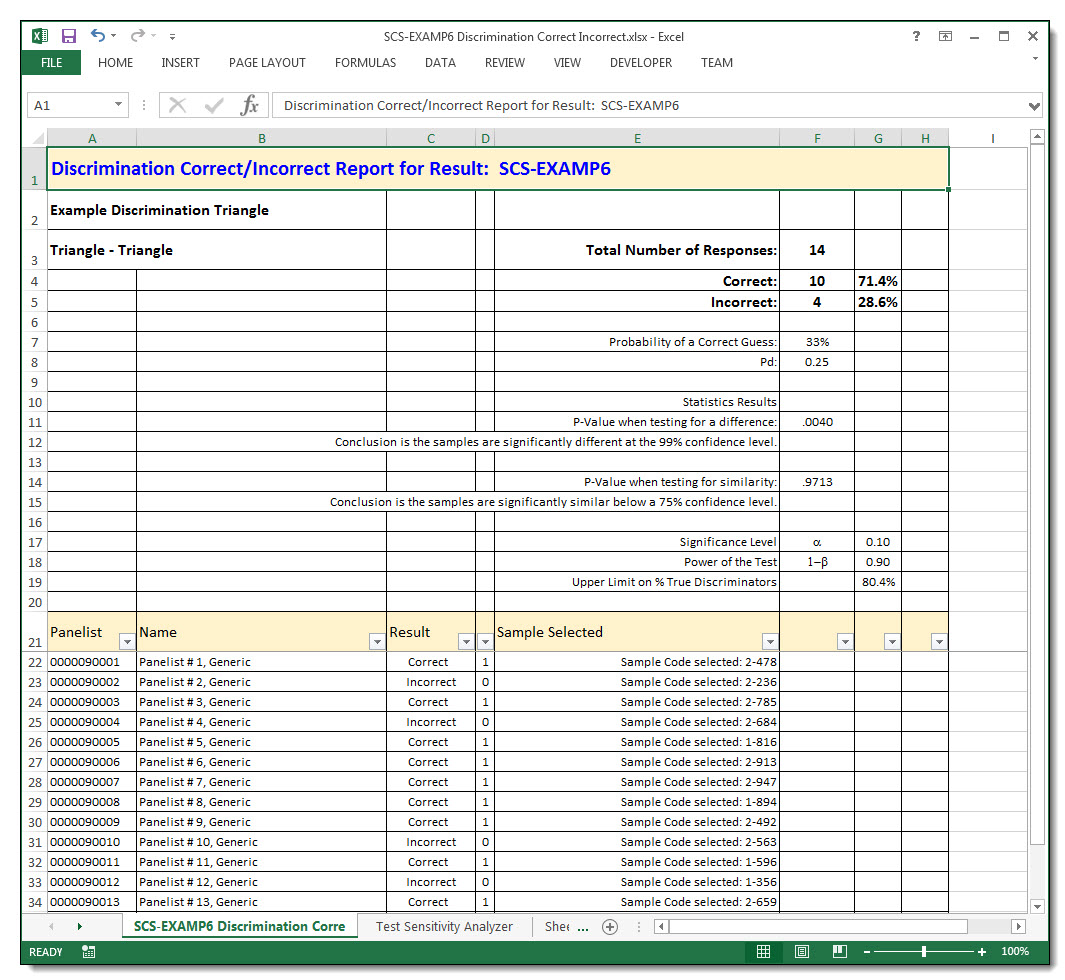 Excel Reports Template